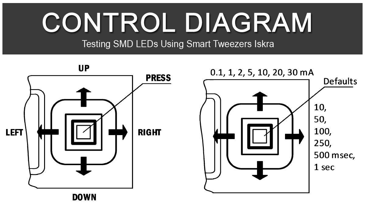 Control-Diagram-Iskra